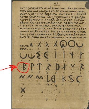 oera-linda-alphabet.jpg